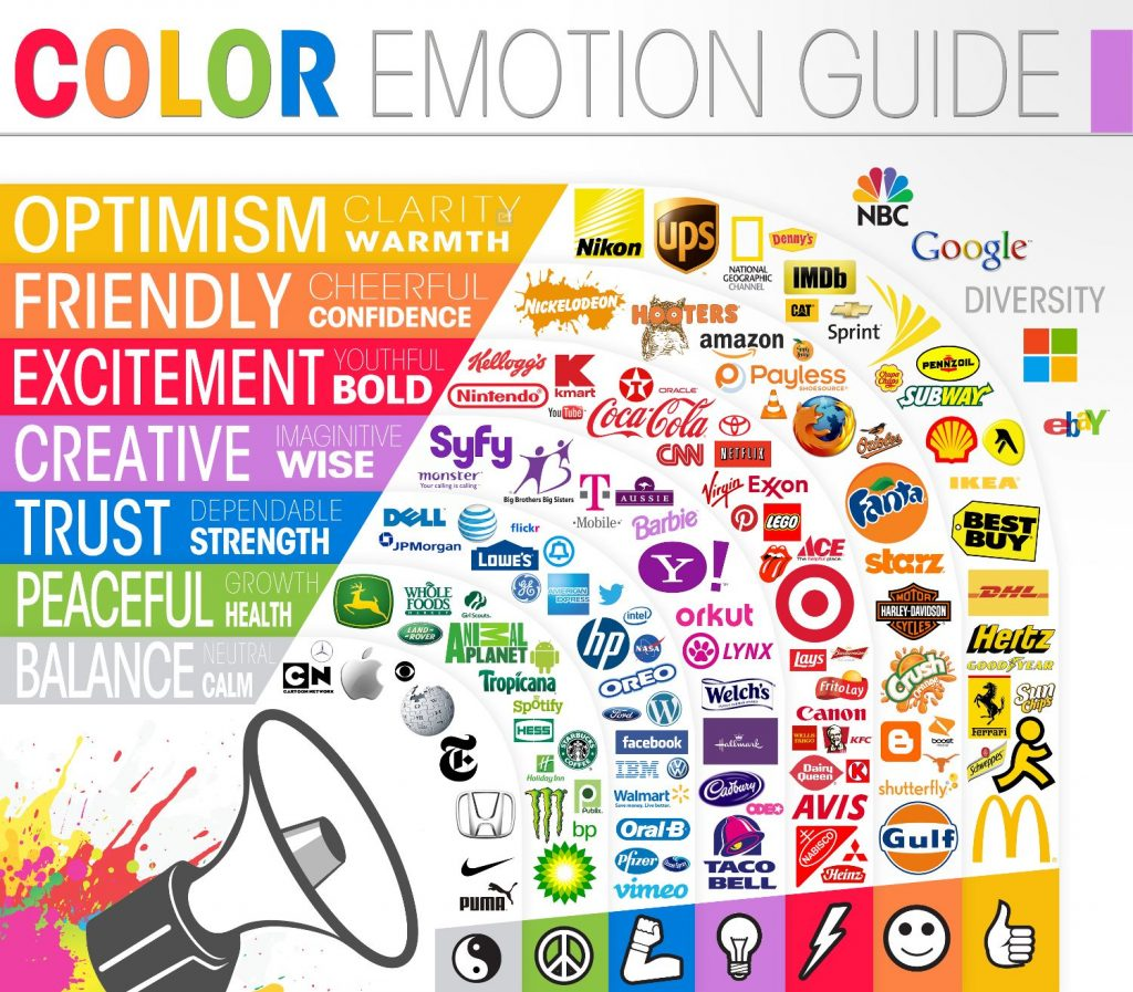 Brand Colour Emotions Infographic